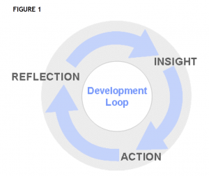 Give feedback in loop