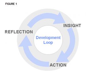 Give feedback in loop